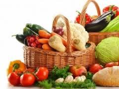 rosacea foods